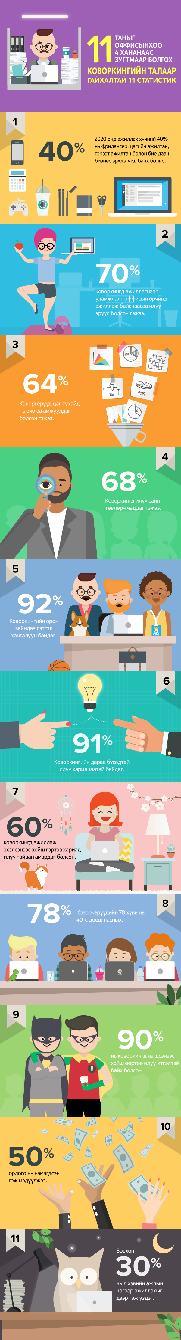infographic-coworking-mgl-web